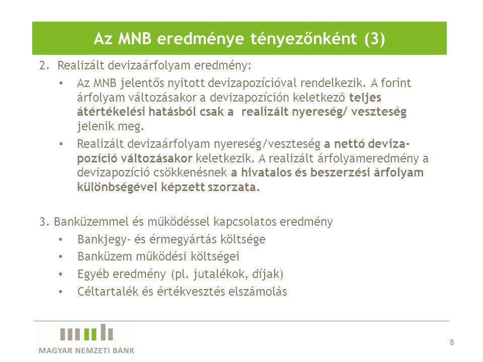 Az MNB eredménye tényezőnként (3)