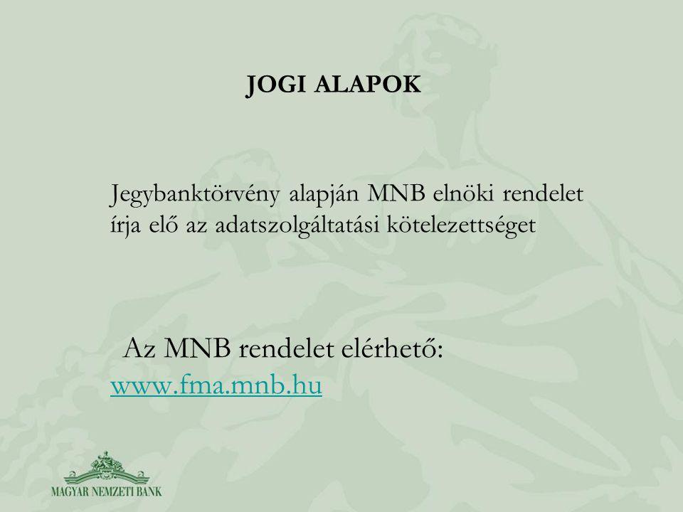 Az MNB rendelet elérhető: www.fma.mnb.hu