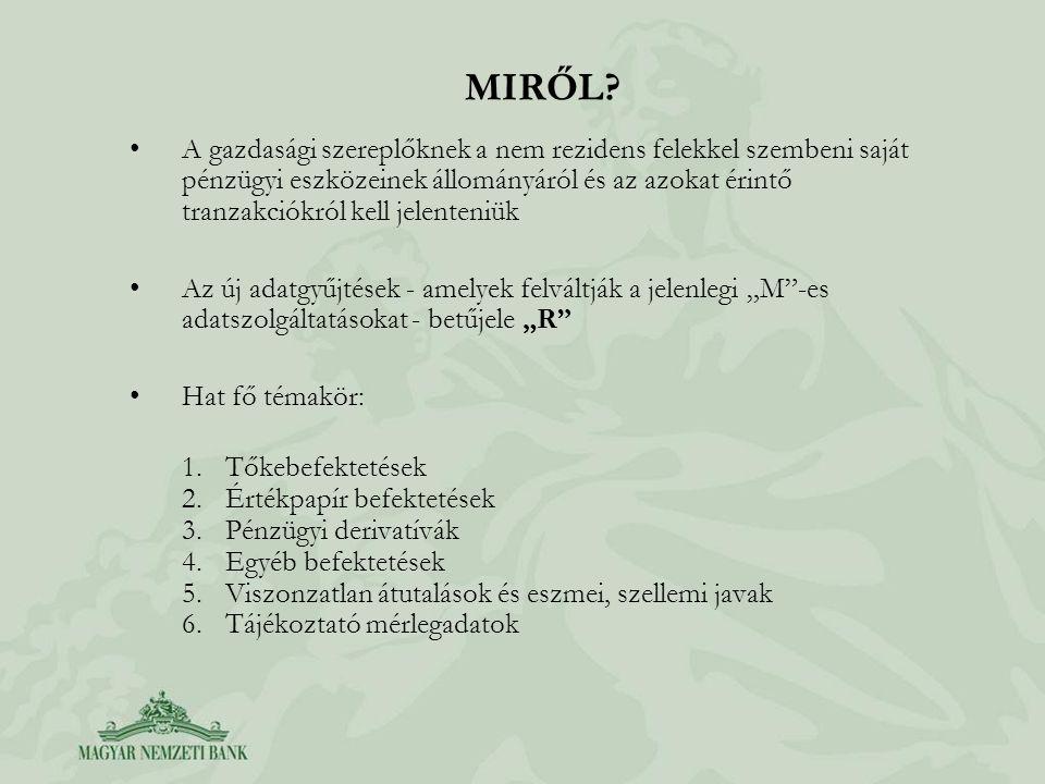MIRŐL