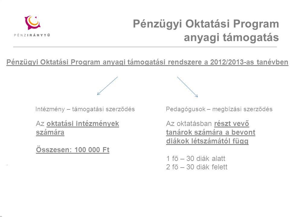 Pénzügyi Oktatási Program anyagi támogatás