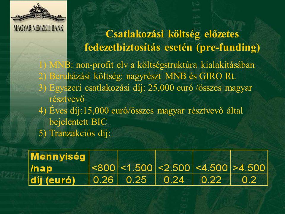 Csatlakozási költség előzetes fedezetbiztosítás esetén (pre-funding)