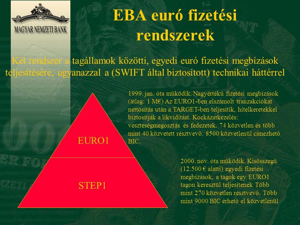 EBA euró fizetési rendszerek