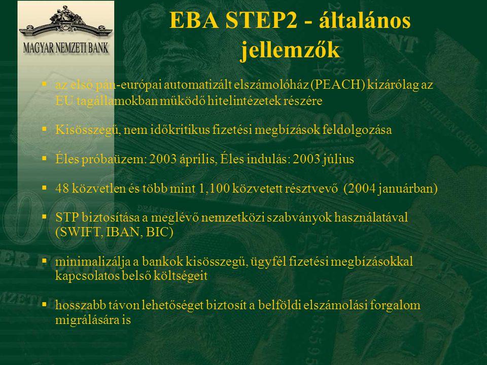 EBA STEP2 - általános jellemzők