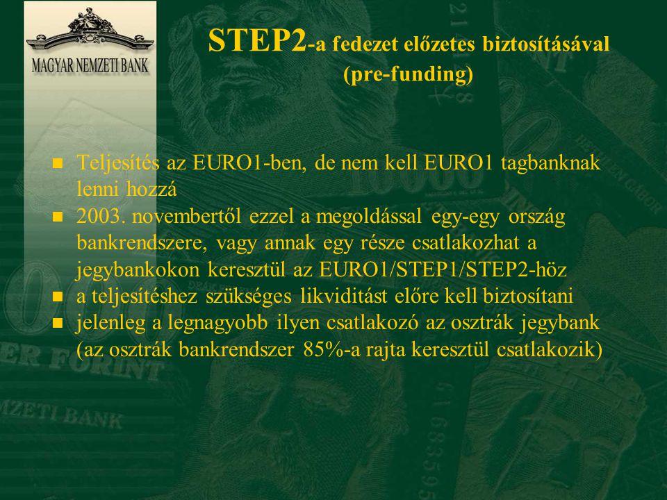 STEP2-a fedezet előzetes biztosításával (pre-funding)