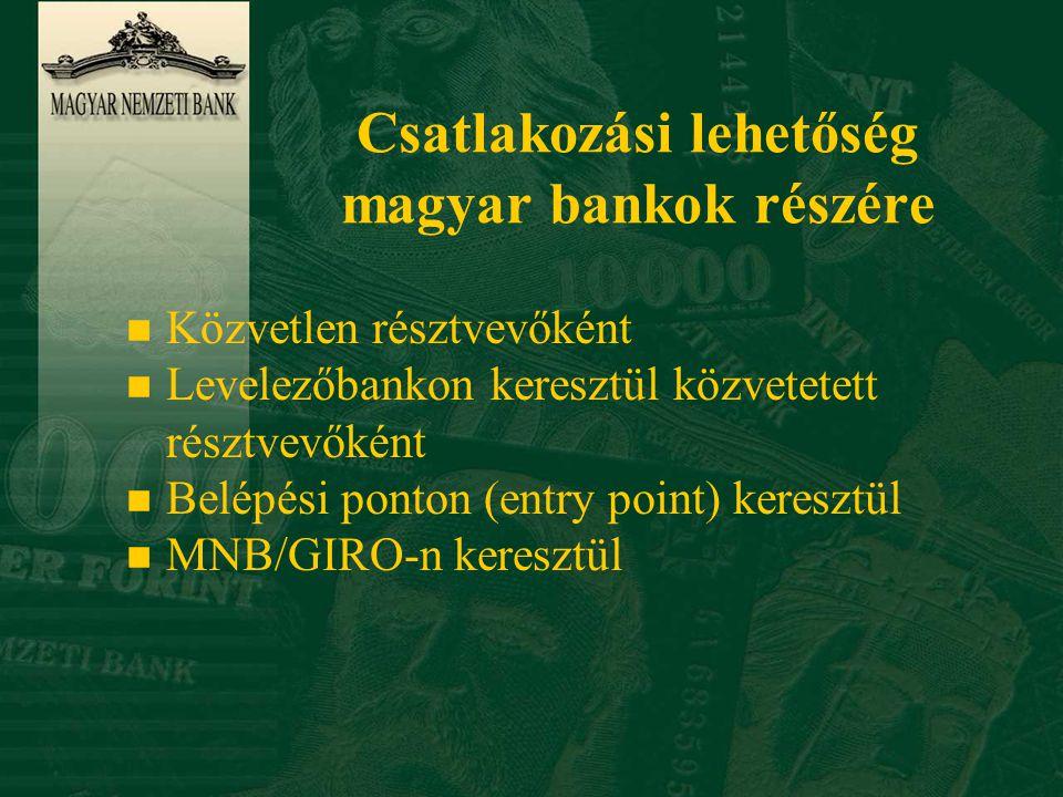 Csatlakozási lehetőség magyar bankok részére