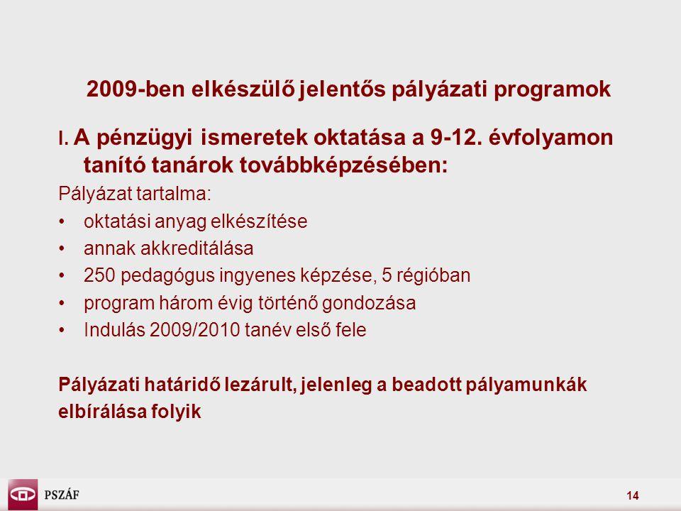 2009-ben elkészülő jelentős pályázati programok