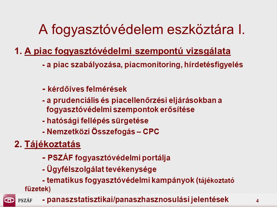 A fogyasztóvédelem eszköztára I.