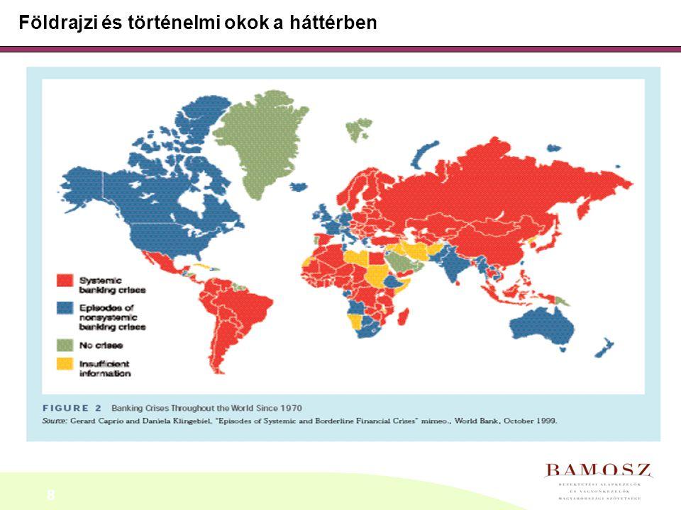 Földrajzi és történelmi okok a háttérben