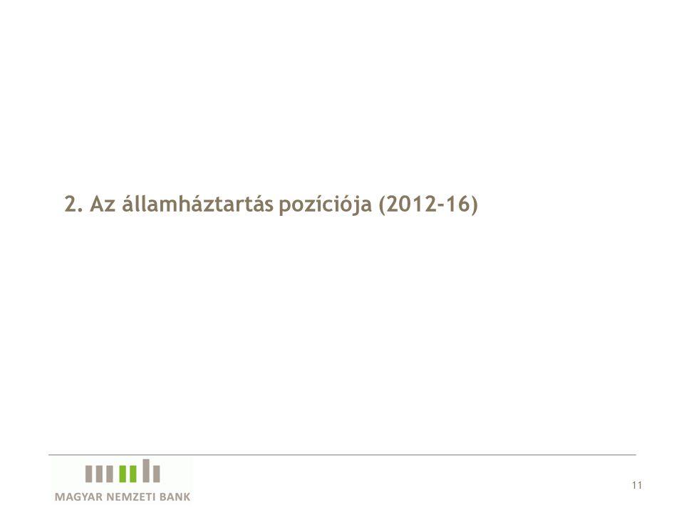 2. Az államháztartás pozíciója (2012-16)