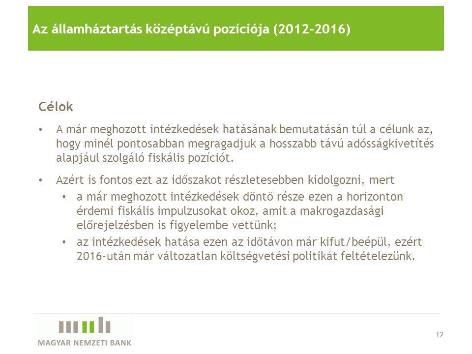 Az államháztartás középtávú pozíciója (2012-2016)