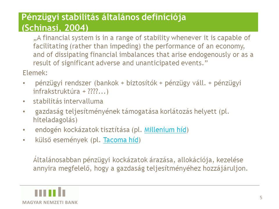 Pénzügyi stabilitás általános definíciója (Schinasi, 2004)