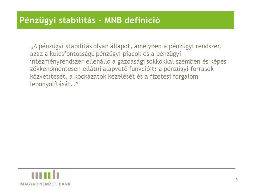 Pénzügyi stabilitás – MNB definíció