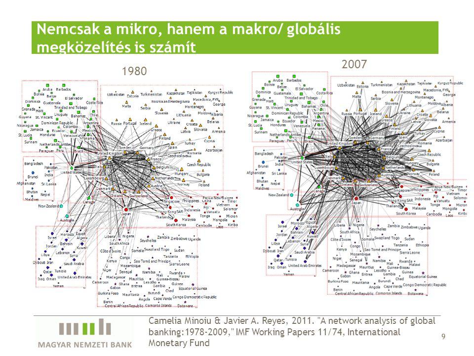 Nemcsak a mikro, hanem a makro/ globális megközelítés is számít