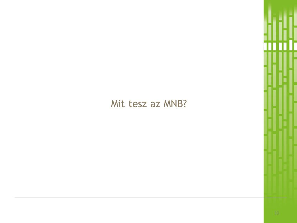 Mit tesz az MNB