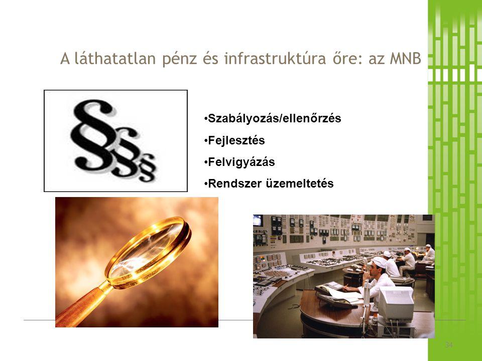 A láthatatlan pénz és infrastruktúra őre: az MNB