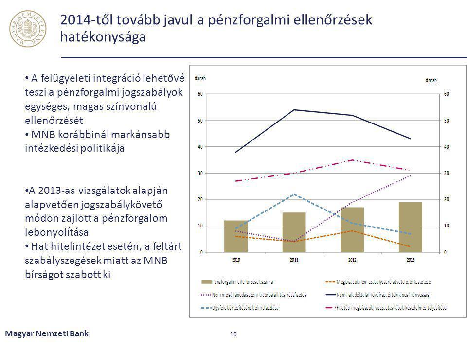 2014-től tovább javul a pénzforgalmi ellenőrzések hatékonysága