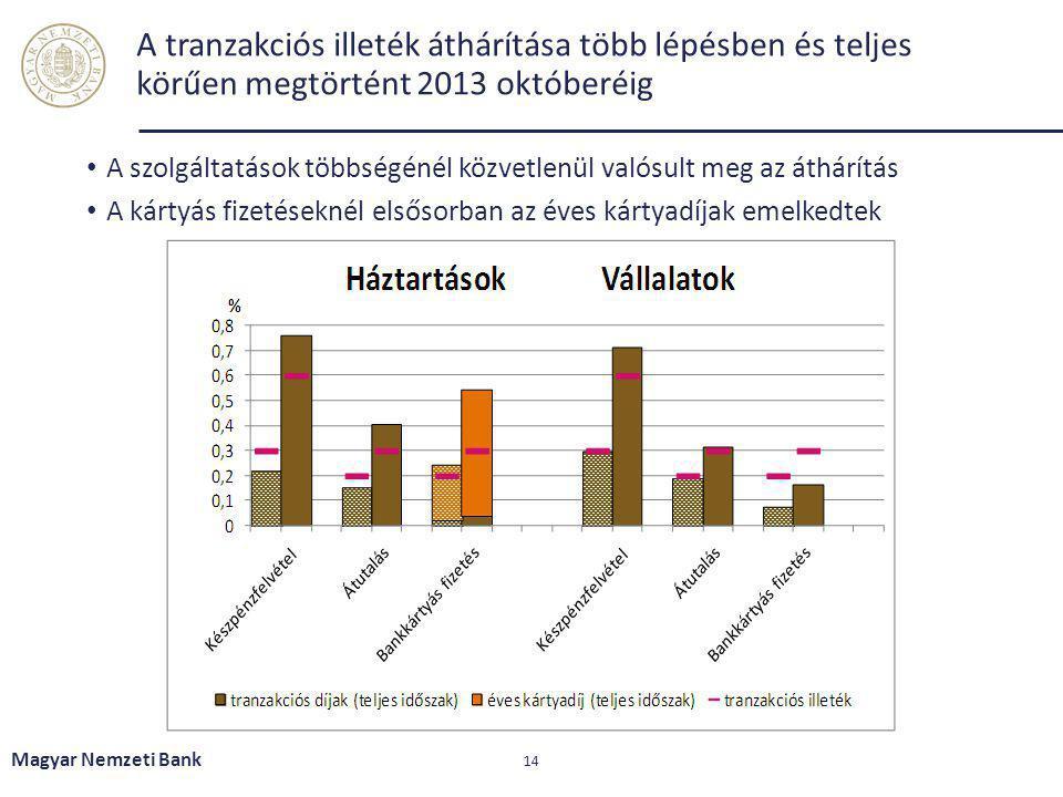 A tranzakciós illeték áthárítása több lépésben és teljes körűen megtörtént 2013 októberéig