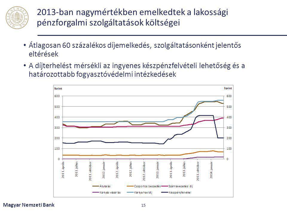 2013-ban nagymértékben emelkedtek a lakossági pénzforgalmi szolgáltatások költségei