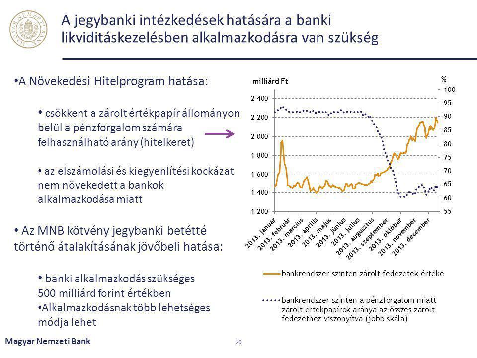 A jegybanki intézkedések hatására a banki likviditáskezelésben alkalmazkodásra van szükség