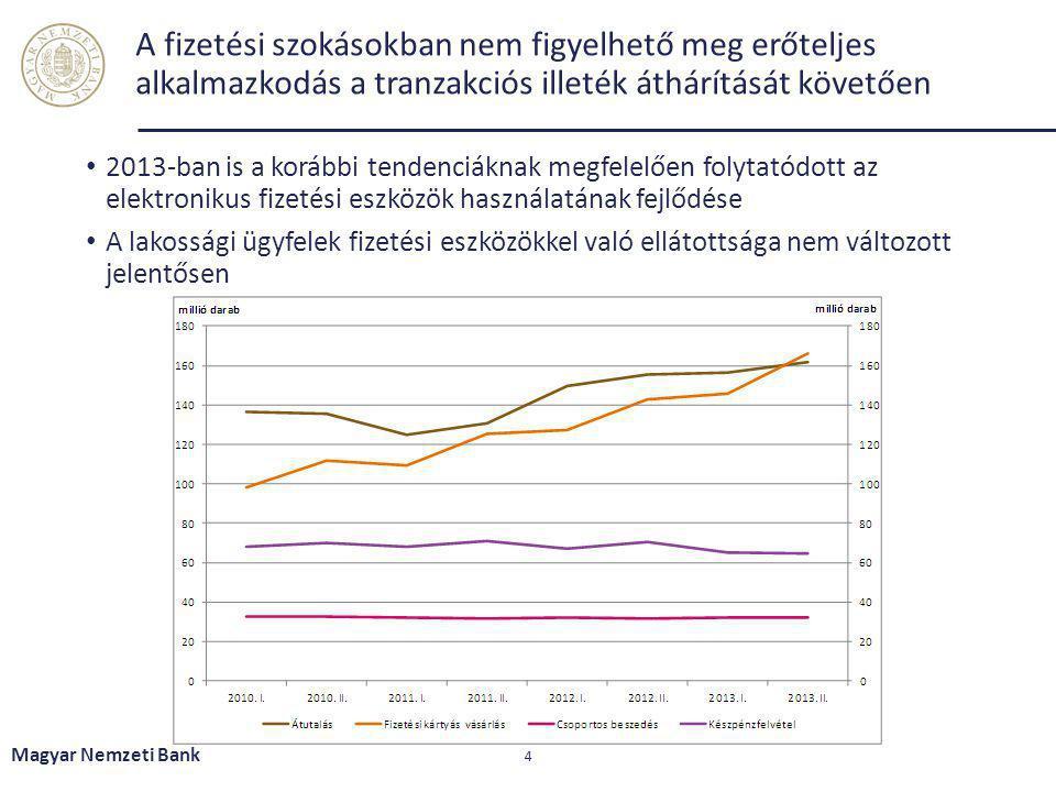 A fizetési szokásokban nem figyelhető meg erőteljes alkalmazkodás a tranzakciós illeték áthárítását követően