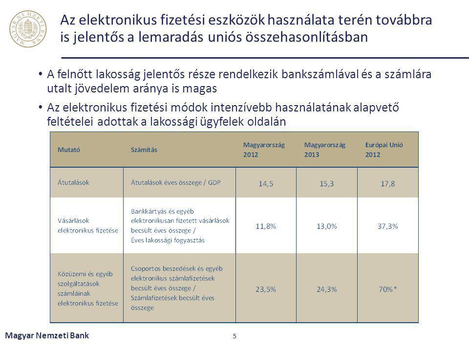 Az elektronikus fizetési eszközök használata terén továbbra is jelentős a lemaradás uniós összehasonlításban