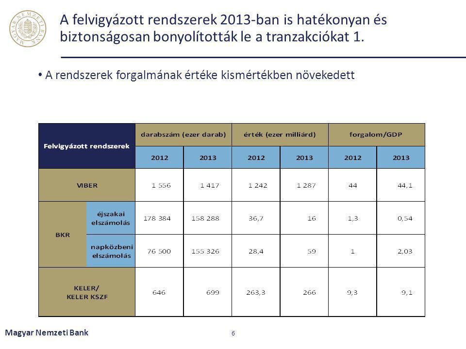 A felvigyázott rendszerek 2013-ban is hatékonyan és biztonságosan bonyolították le a tranzakciókat 1.