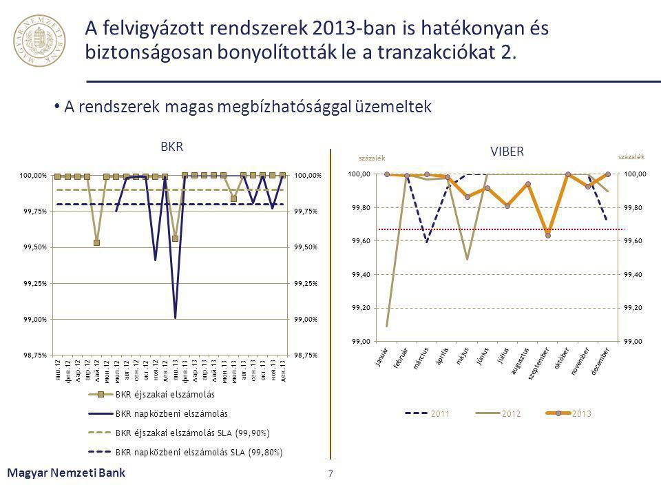A felvigyázott rendszerek 2013-ban is hatékonyan és biztonságosan bonyolították le a tranzakciókat 2.