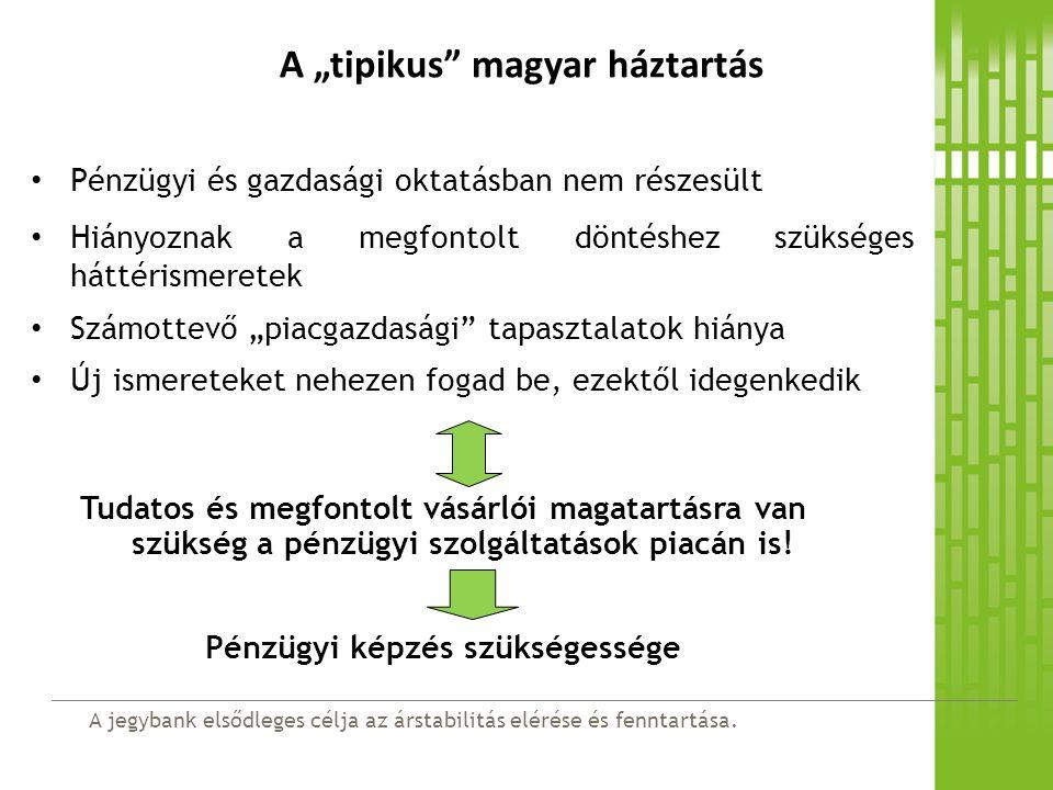 """A """"tipikus magyar háztartás Pénzügyi képzés szükségessége"""