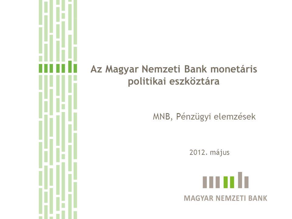 Az Magyar Nemzeti Bank monetáris politikai eszköztára