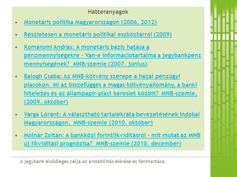 Háttéranyagok Monetáris politika Magyarországon (2006, 2012) Részletesen a monetáris politikai eszköztárról (2009)
