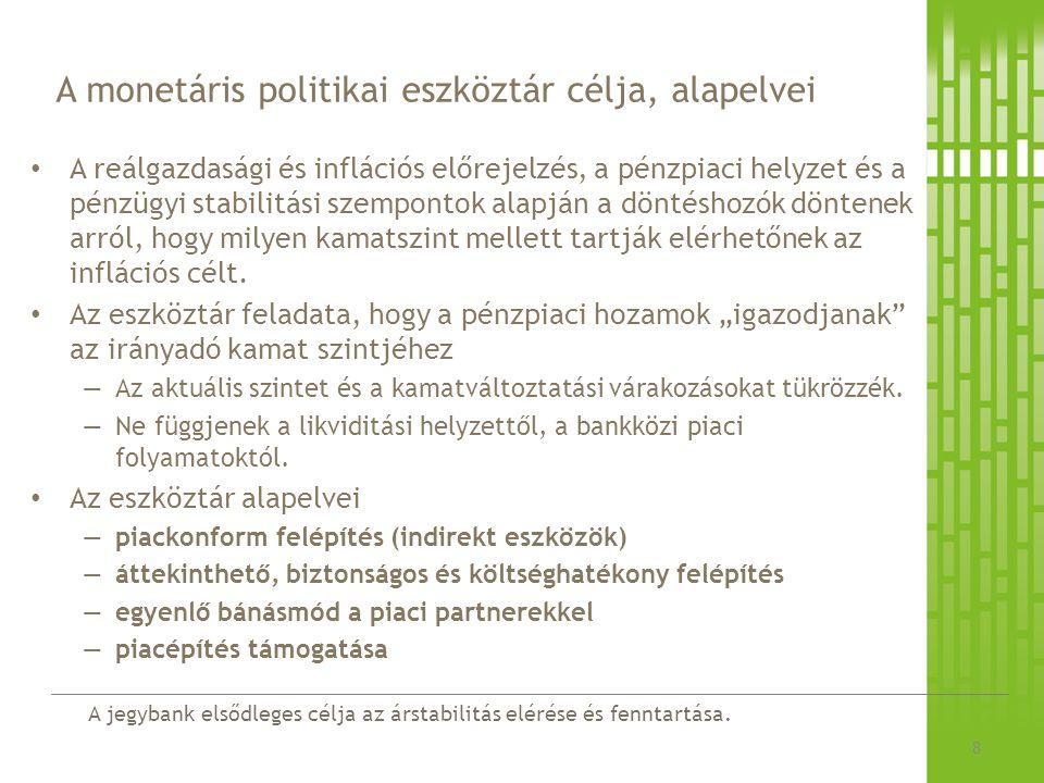 A monetáris politikai eszköztár célja, alapelvei