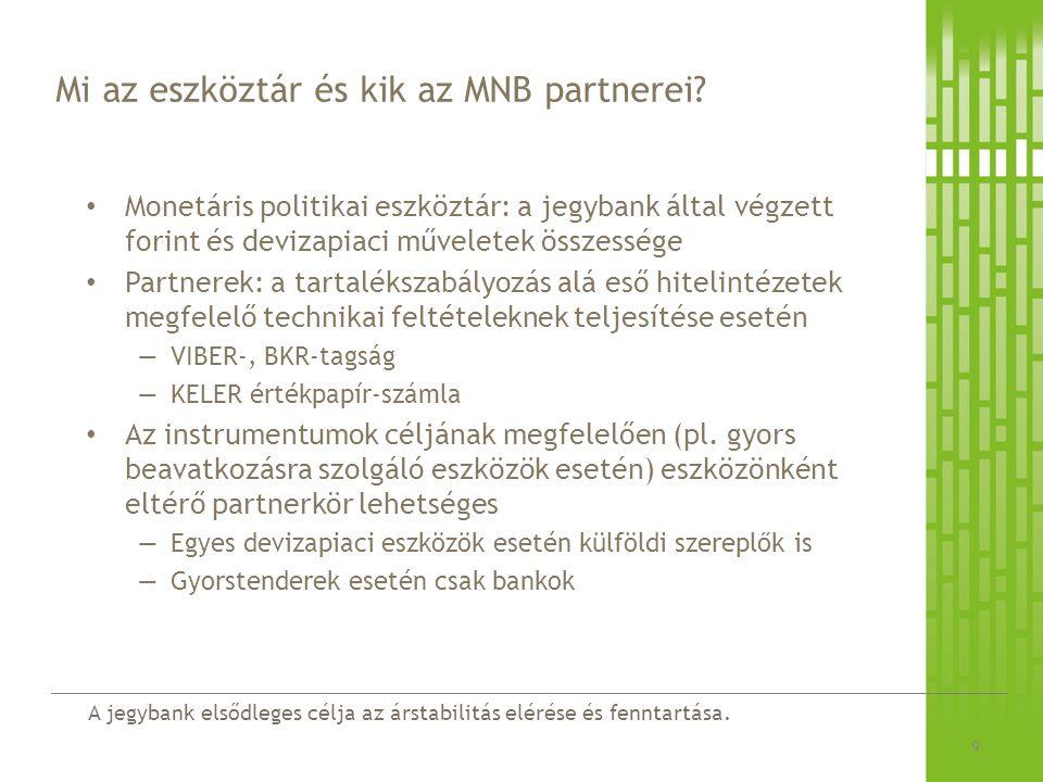 Mi az eszköztár és kik az MNB partnerei