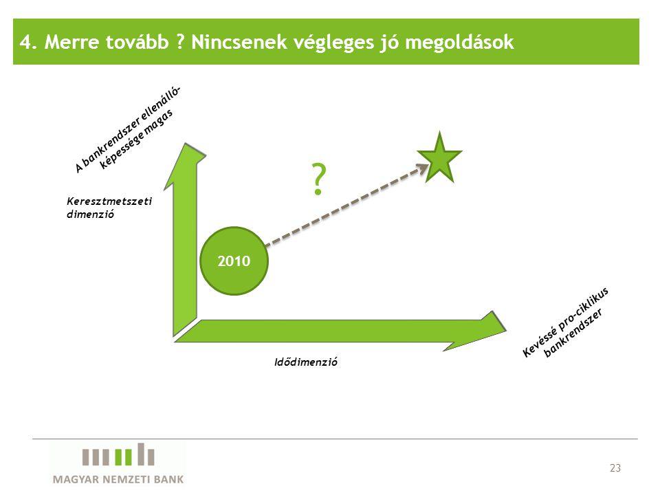4. Merre tovább Nincsenek végleges jó megoldások 2010