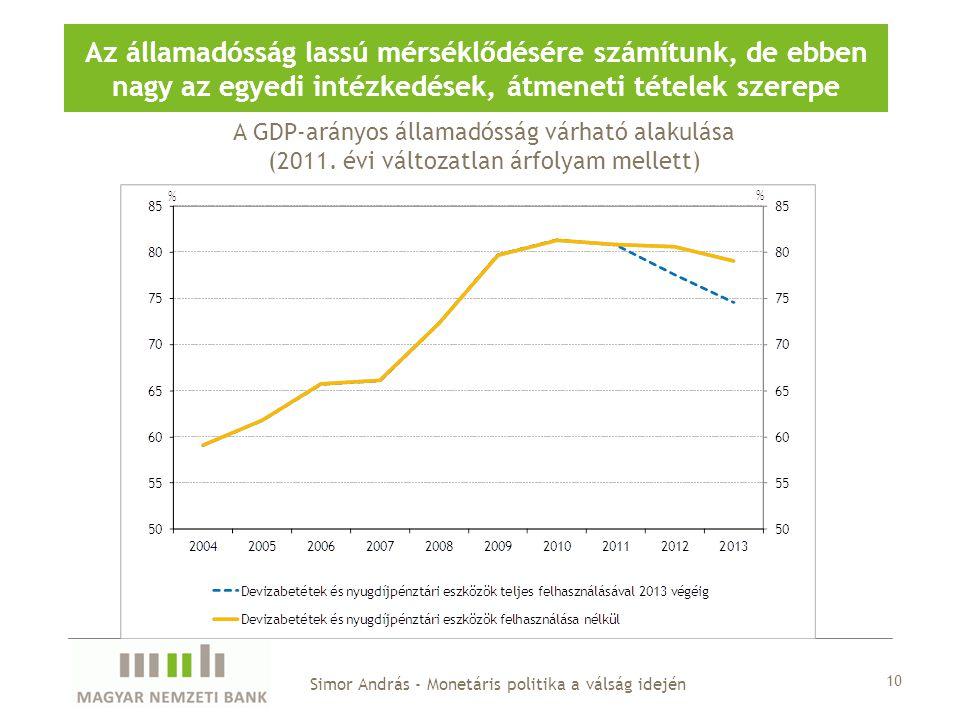 Az államadósság lassú mérséklődésére számítunk, de ebben nagy az egyedi intézkedések, átmeneti tételek szerepe