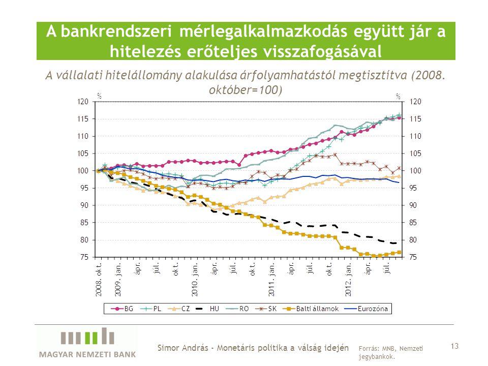 A bankrendszeri mérlegalkalmazkodás együtt jár a hitelezés erőteljes visszafogásával