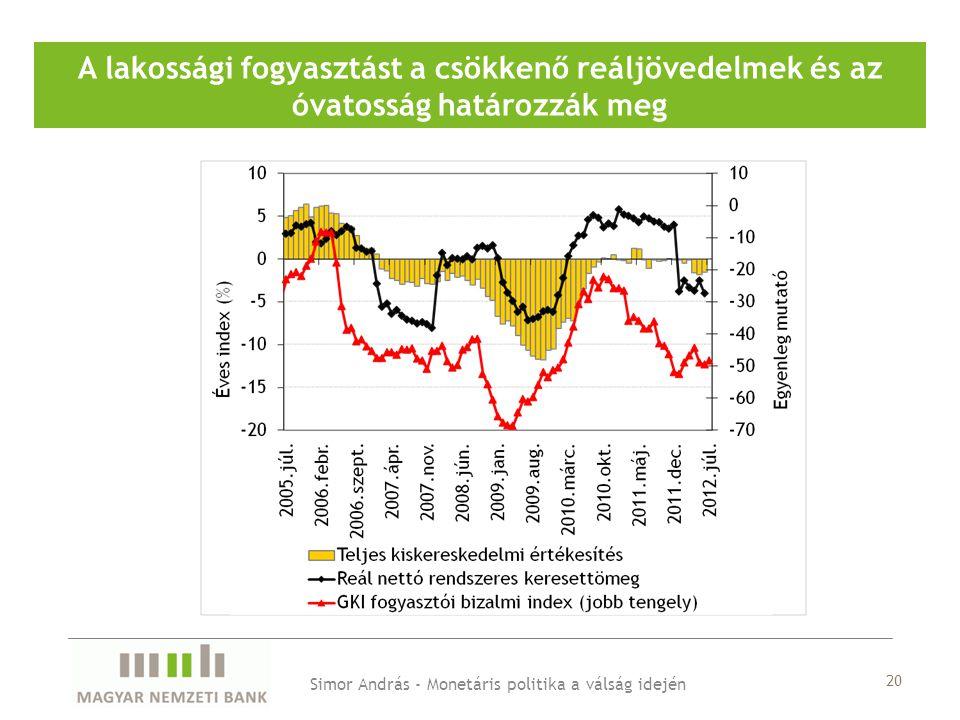 A lakossági fogyasztást a csökkenő reáljövedelmek és az óvatosság határozzák meg