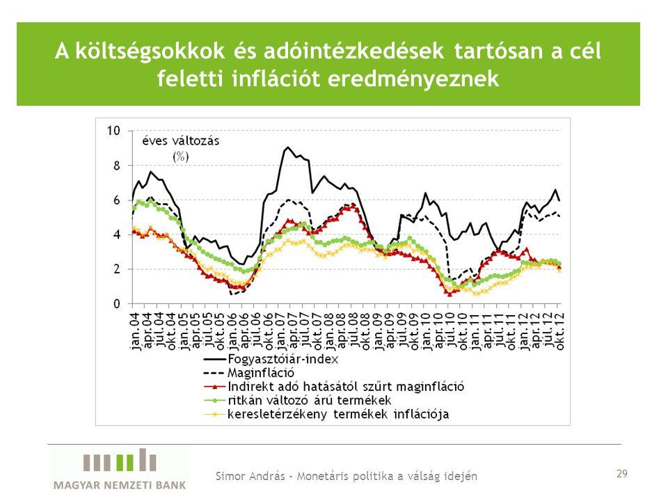 A költségsokkok és adóintézkedések tartósan a cél feletti inflációt eredményeznek