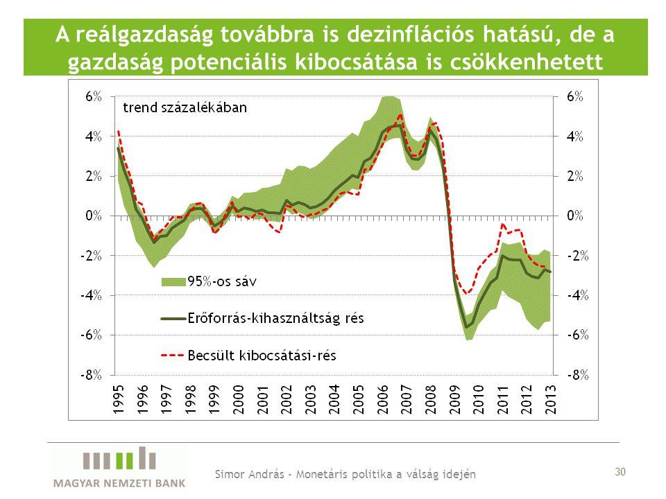 A reálgazdaság továbbra is dezinflációs hatású, de a gazdaság potenciális kibocsátása is csökkenhetett