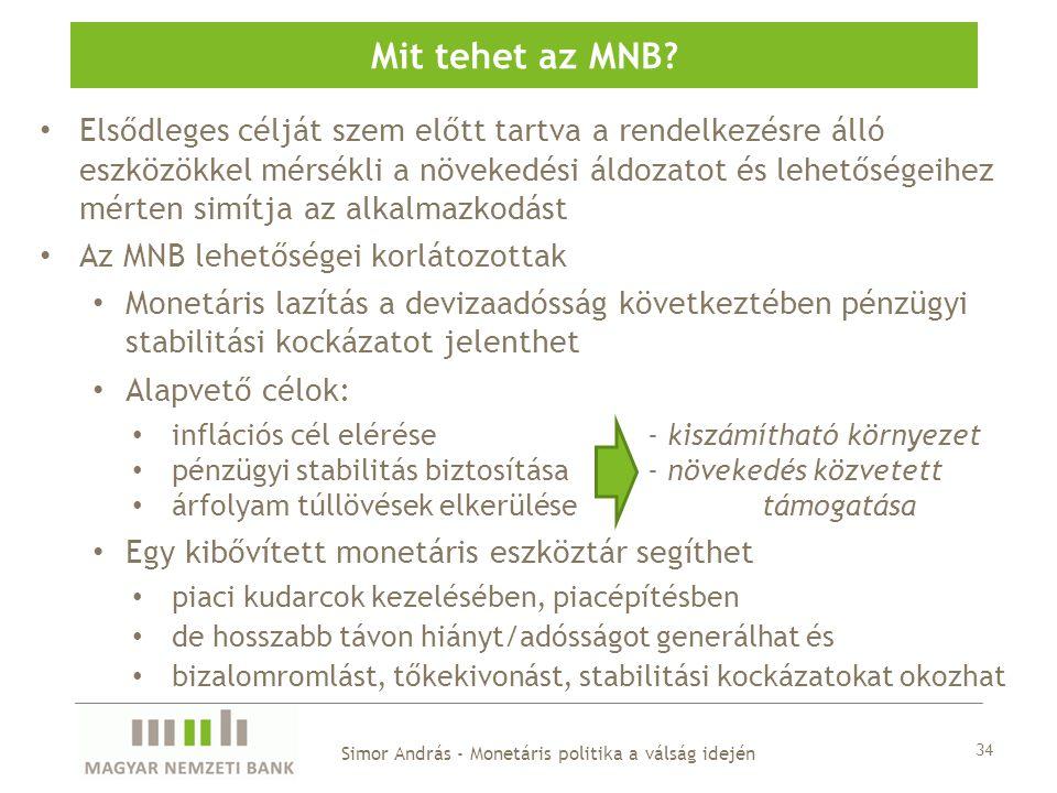 Mit tehet az MNB