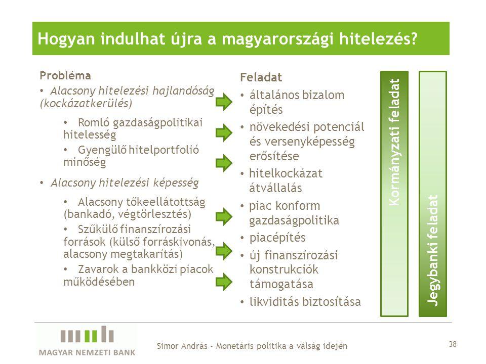 Hogyan indulhat újra a magyarországi hitelezés