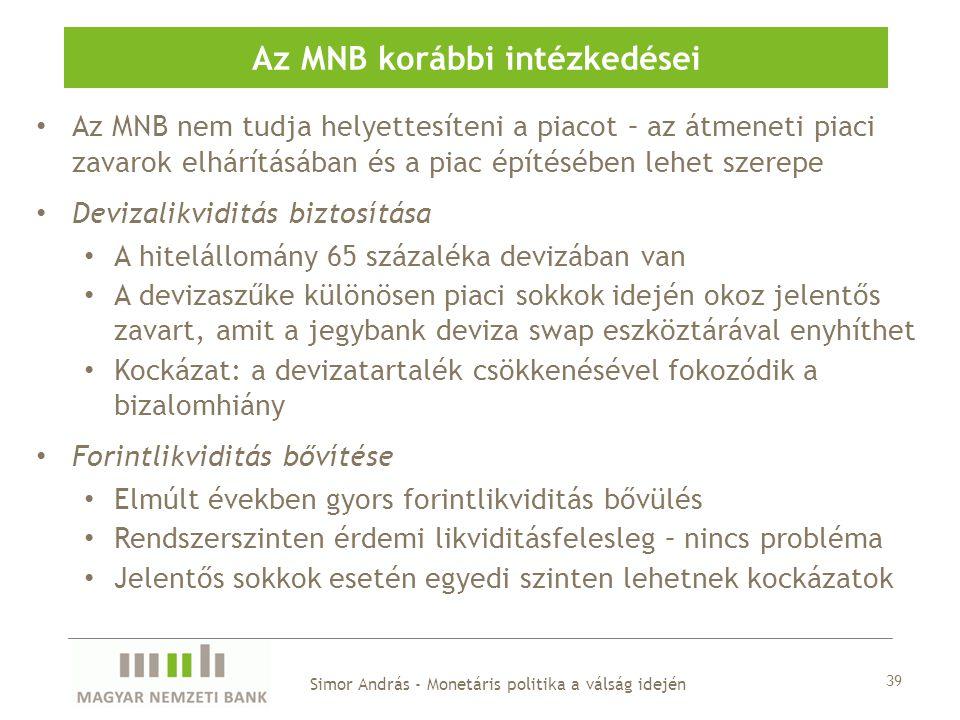 Az MNB korábbi intézkedései