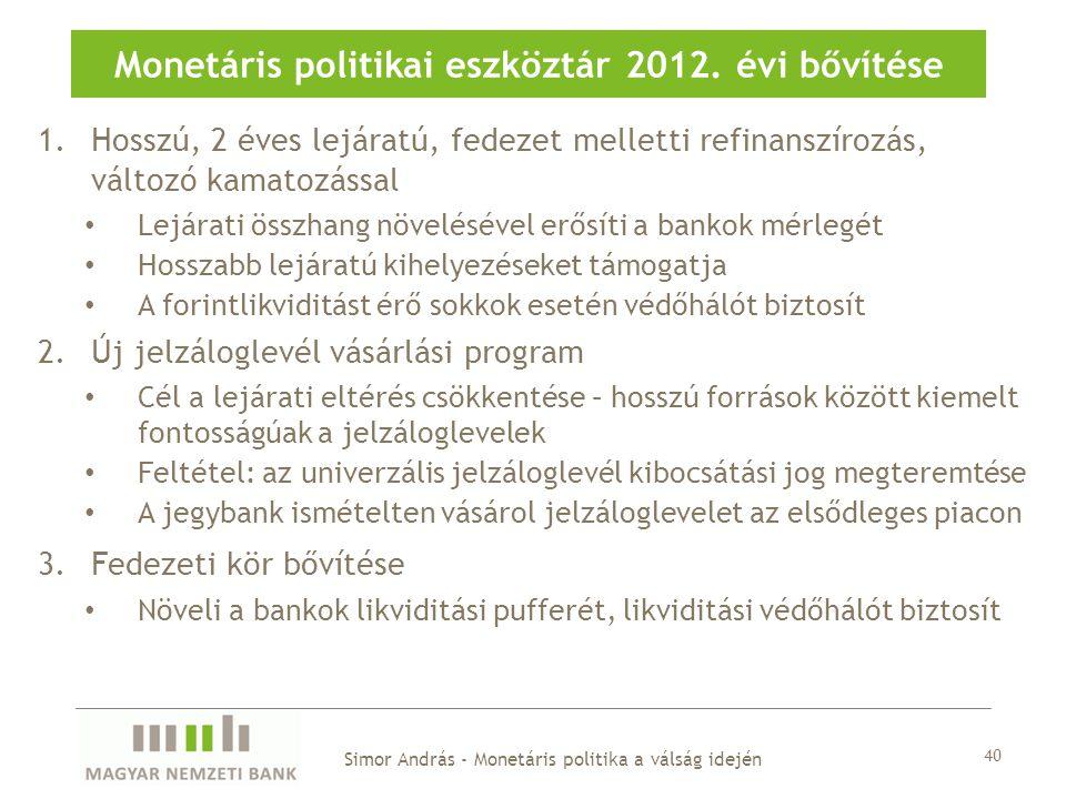 Monetáris politikai eszköztár 2012. évi bővítése