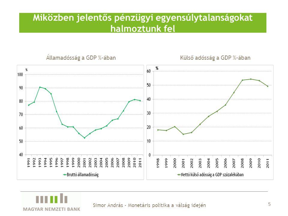 Miközben jelentős pénzügyi egyensúlytalanságokat halmoztunk fel