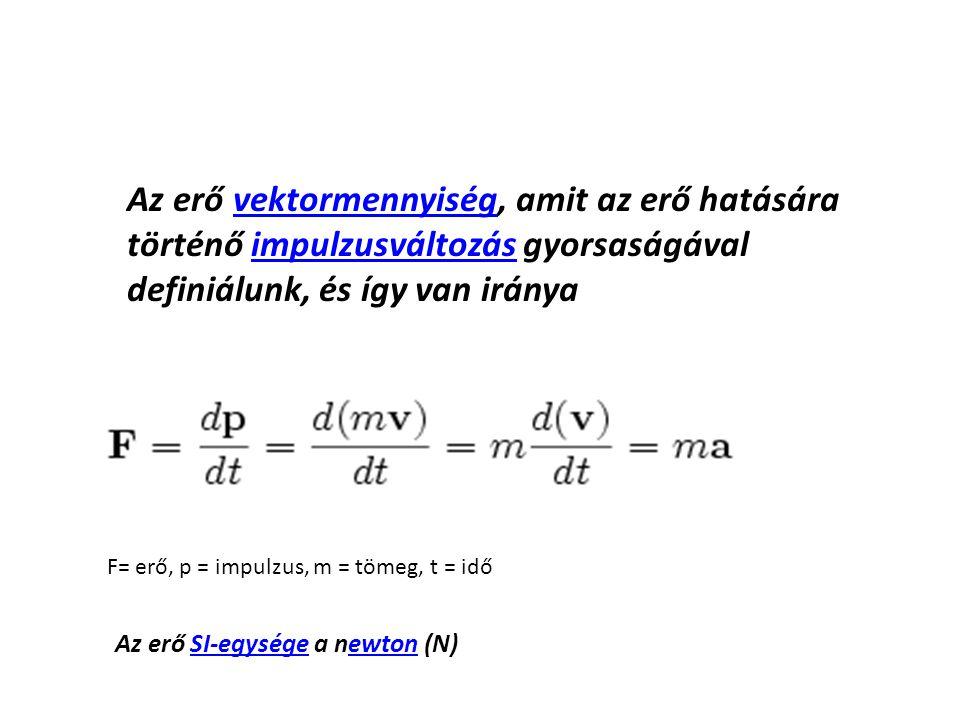 Az erő vektormennyiség, amit az erő hatására történő impulzusváltozás gyorsaságával definiálunk, és így van iránya