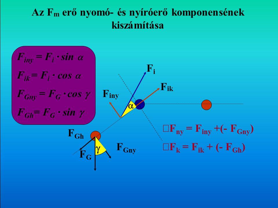Az Fm erő nyomó- és nyíróerő komponensének kiszámítása