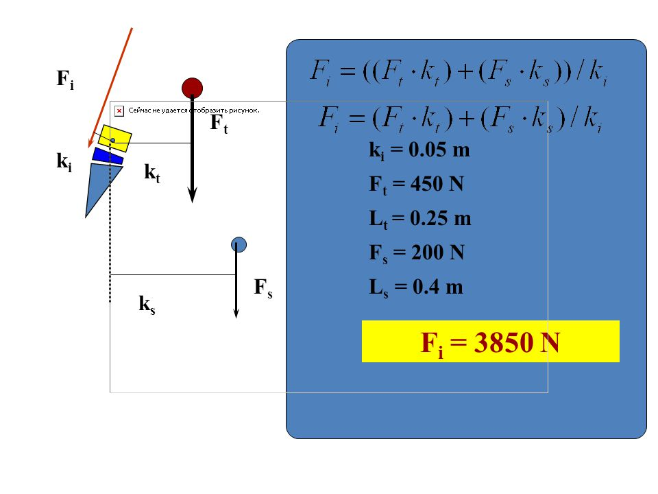 Fi = 3850 N Fi Ft ki = 0.05 m ki Ft = 450 N kt Lt = 0.25 m Fs = 200 N