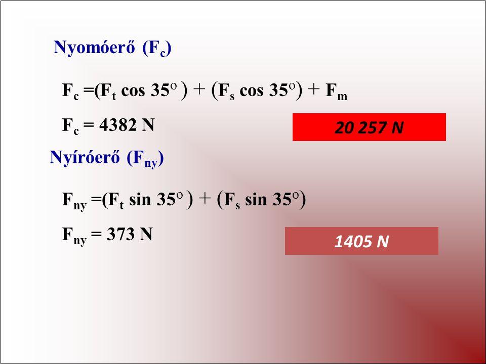 Nyomóerő (Fc) Fc =(Ft cos 35o ) + (Fs cos 35o) + Fm. Fc = 4382 N. 20 257 N. Nyíróerő (Fny) Fny =(Ft sin 35o ) + (Fs sin 35o)