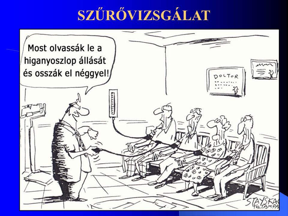 SZŰRŐVIZSGÁLAT