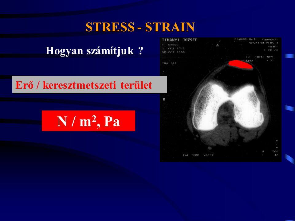 N / m2, Pa STRESS - STRAIN Hogyan számítjuk