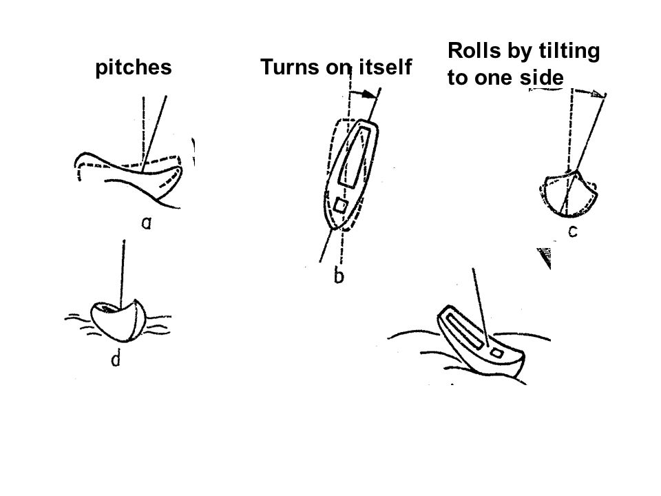 Rolls by tilting to one side